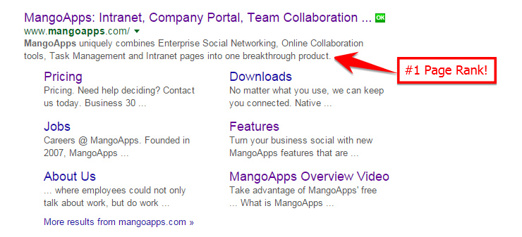Top Ten Ways Free Screen Capture Software Fosters Better Collaboration